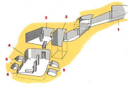 План гробницы KV34 фараона Тутмоса III (Thutmosis III)